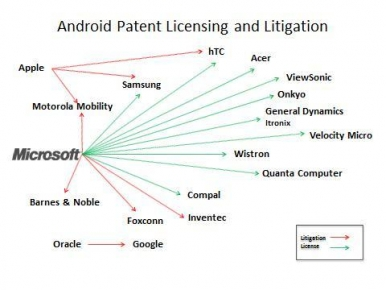 androidpatent